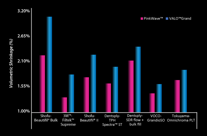 PinkWave Chart Shrinkage With Type F1